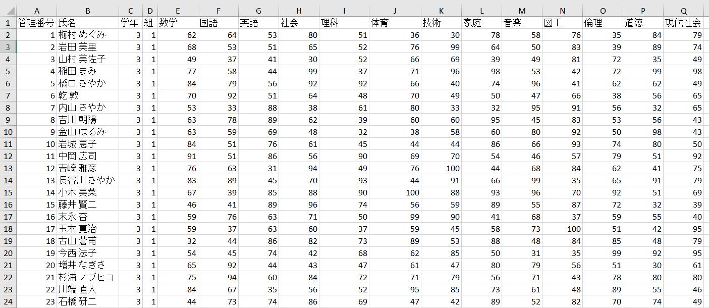 データベースの形式
